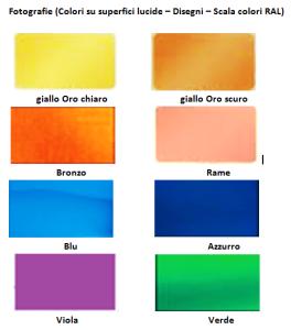inox-colorati-lucidi